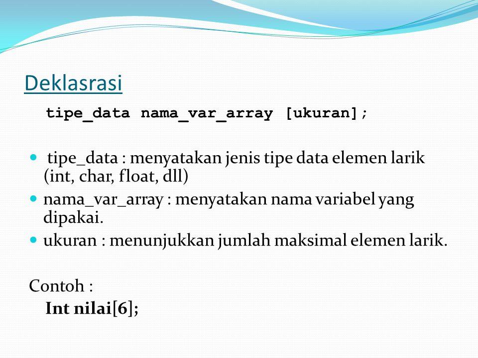 Deklasrasi tipe_data nama_var_array [ukuran];